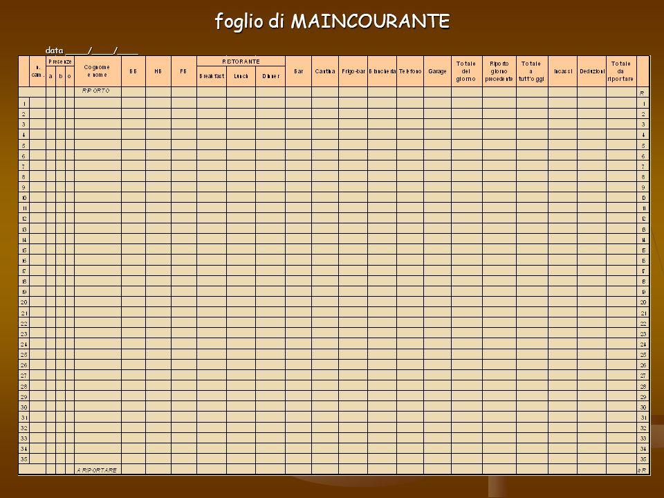 foglio di MAINCOURANTE