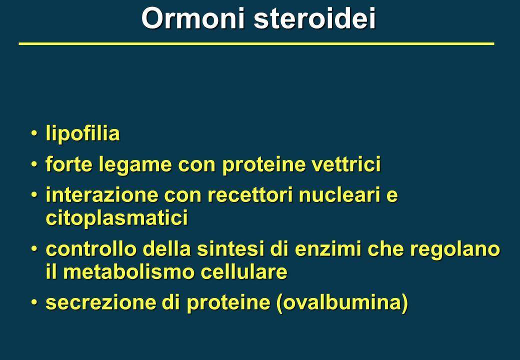 Ormoni steroidei lipofilia forte legame con proteine vettrici