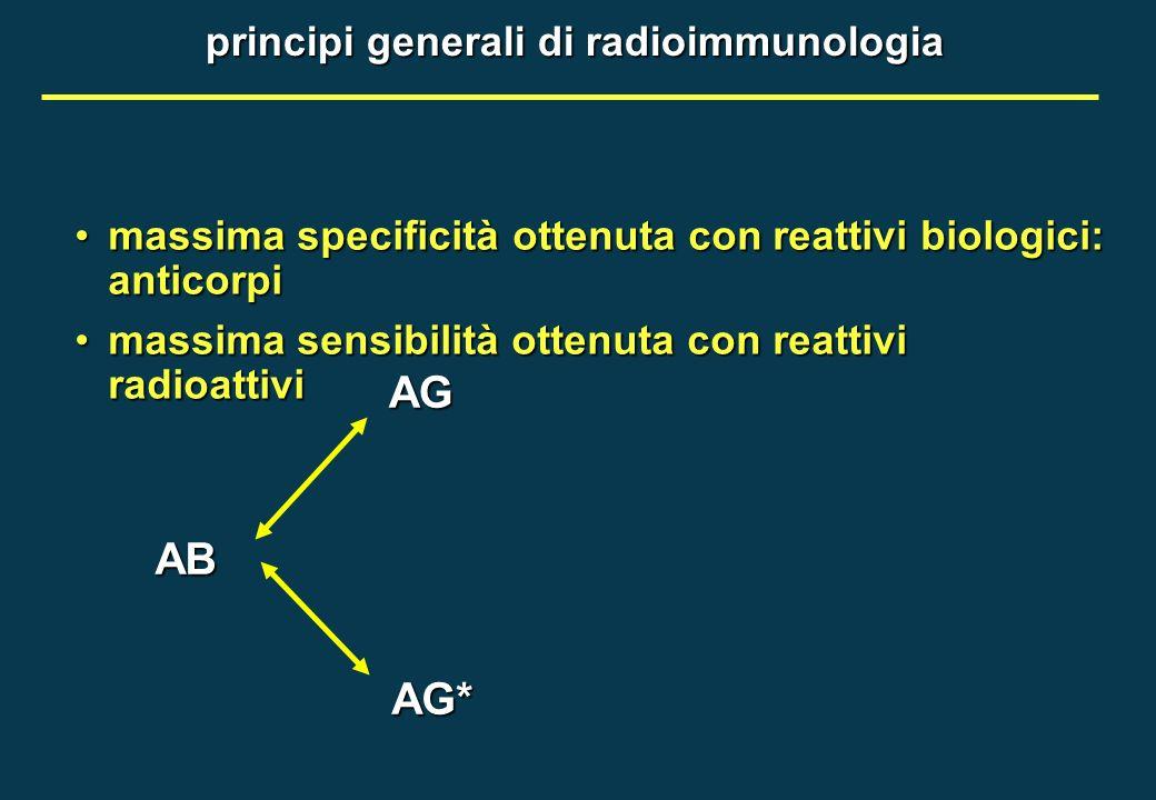 principi generali di radioimmunologia