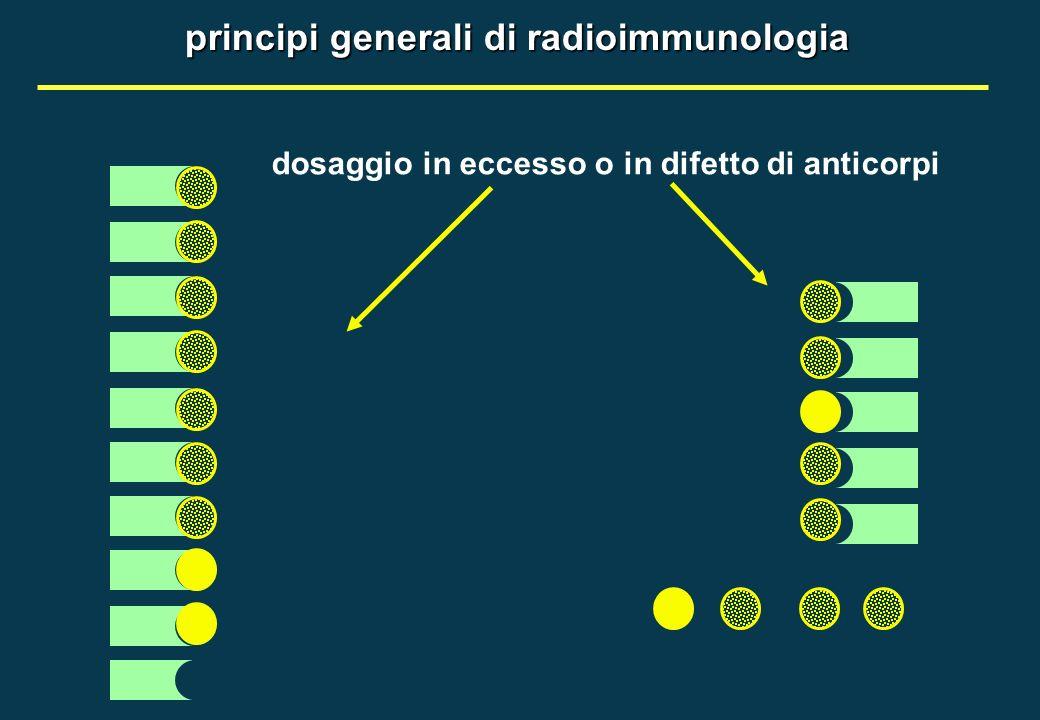 steroidogenesi corticosurrenalica