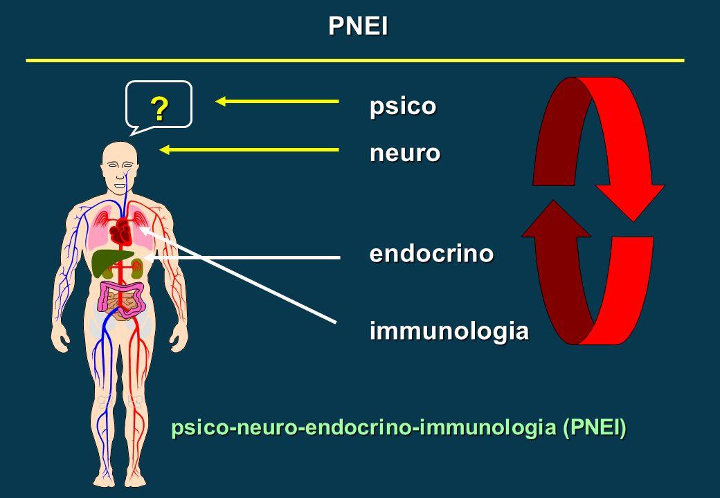 PNEI psico neuro endocrino immunologia