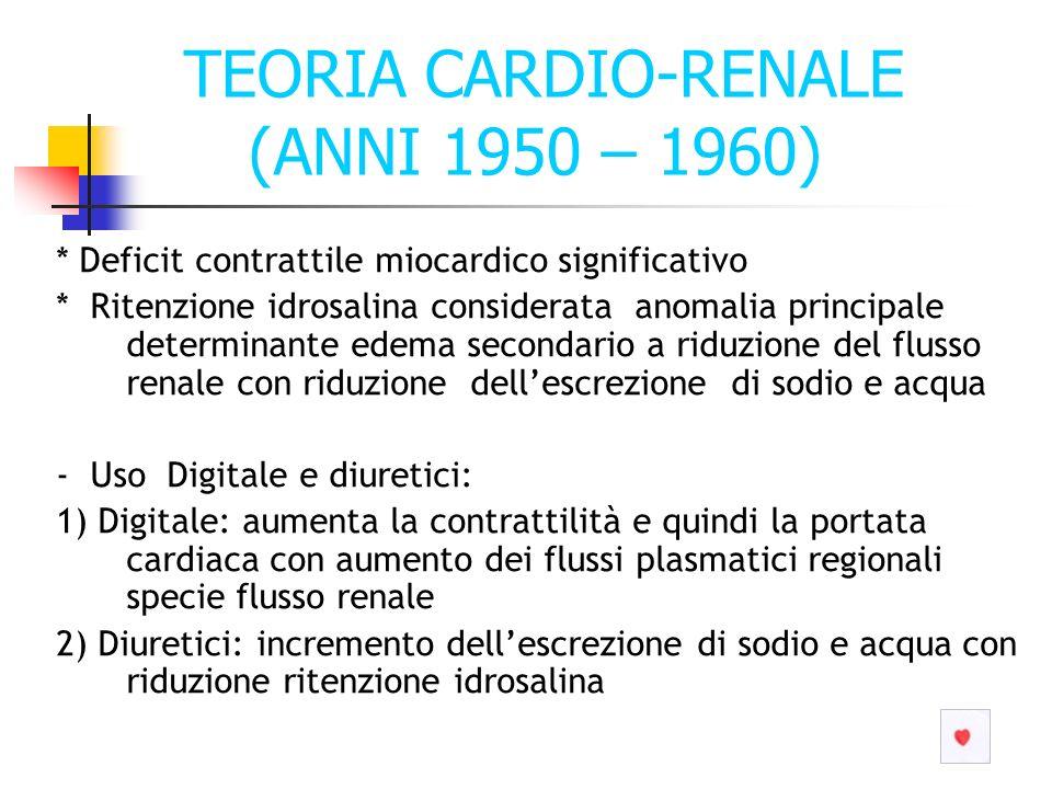 TEORIA CARDIO-RENALE (ANNI 1950 – 1960)