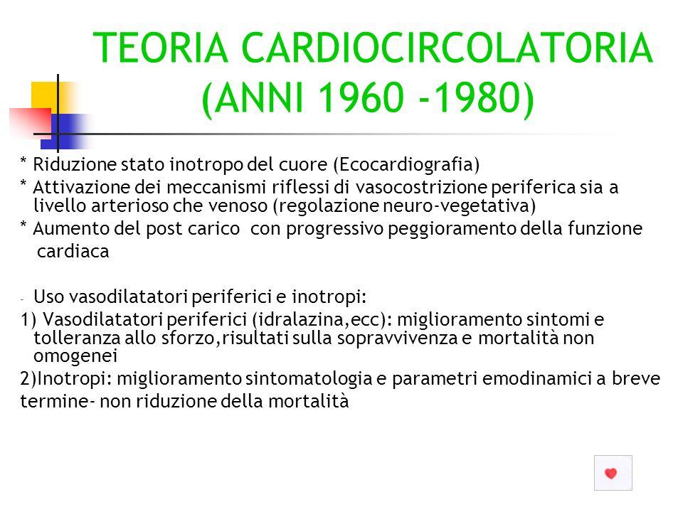 TEORIA CARDIOCIRCOLATORIA (ANNI 1960 -1980)