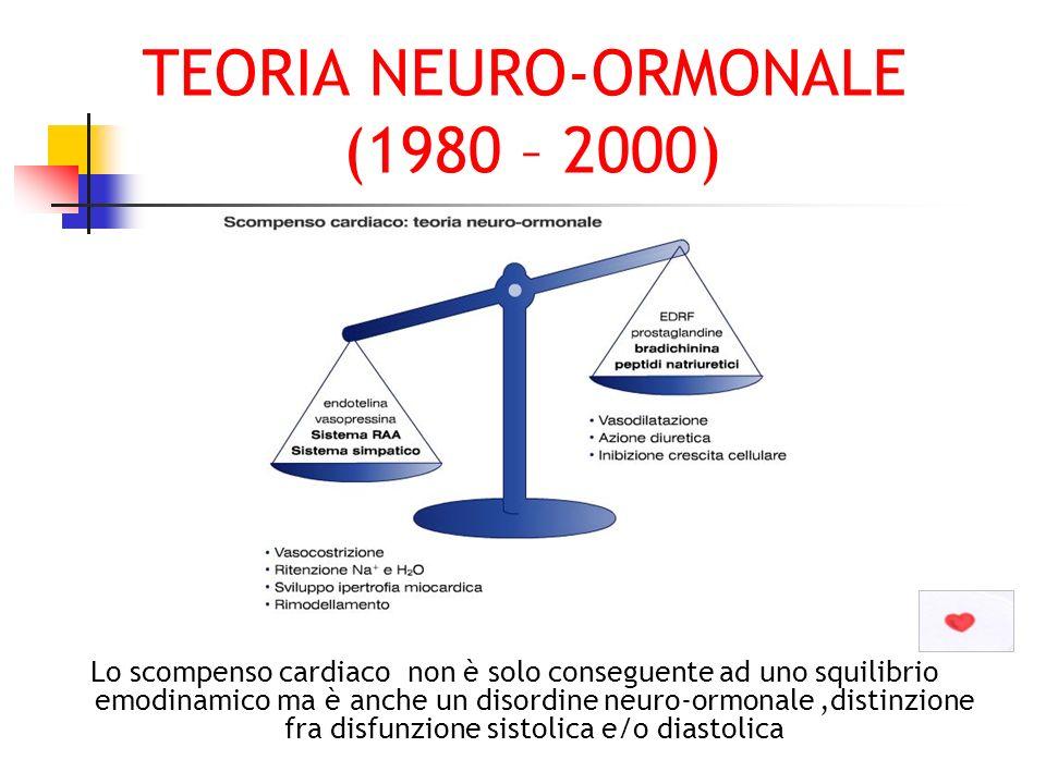 TEORIA NEURO-ORMONALE (1980 – 2000)