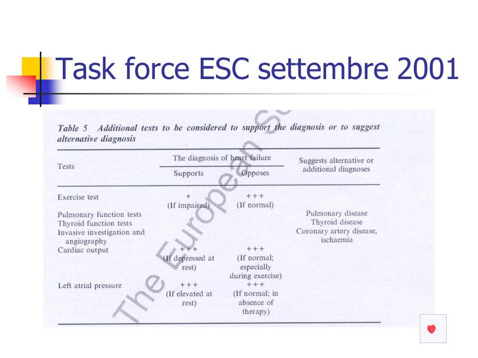 Task force ESC settembre 2001