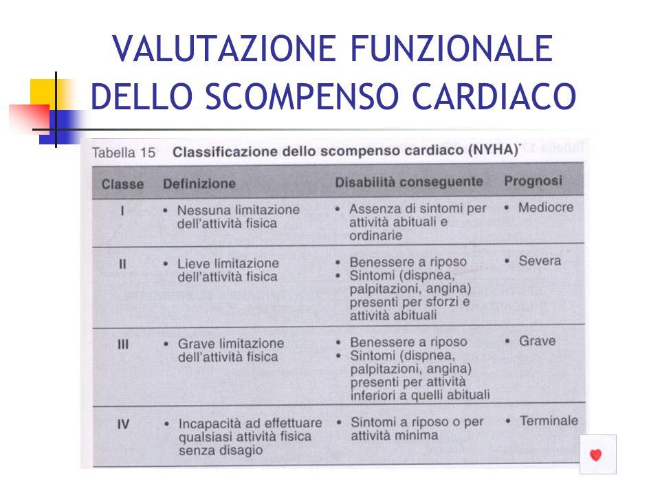 VALUTAZIONE FUNZIONALE DELLO SCOMPENSO CARDIACO