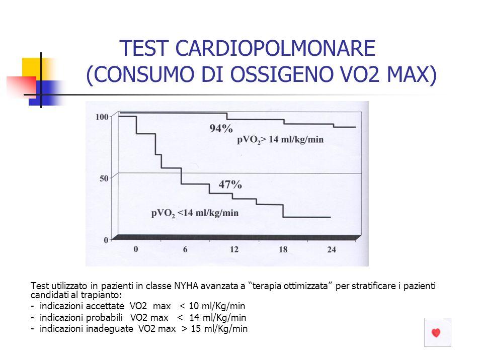 TEST CARDIOPOLMONARE (CONSUMO DI OSSIGENO VO2 MAX)