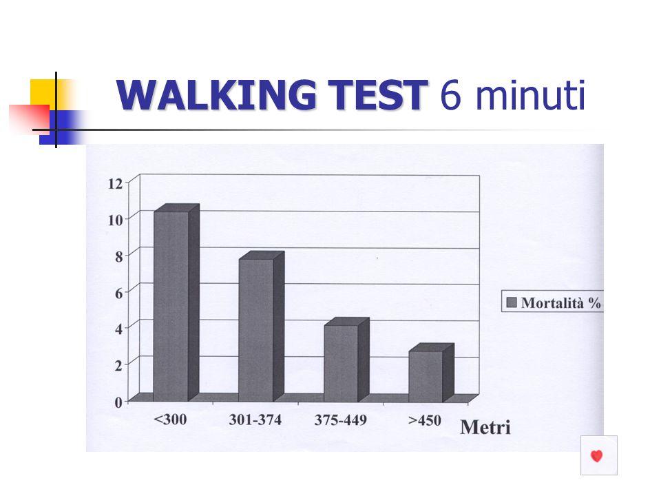 WALKING TEST 6 minuti