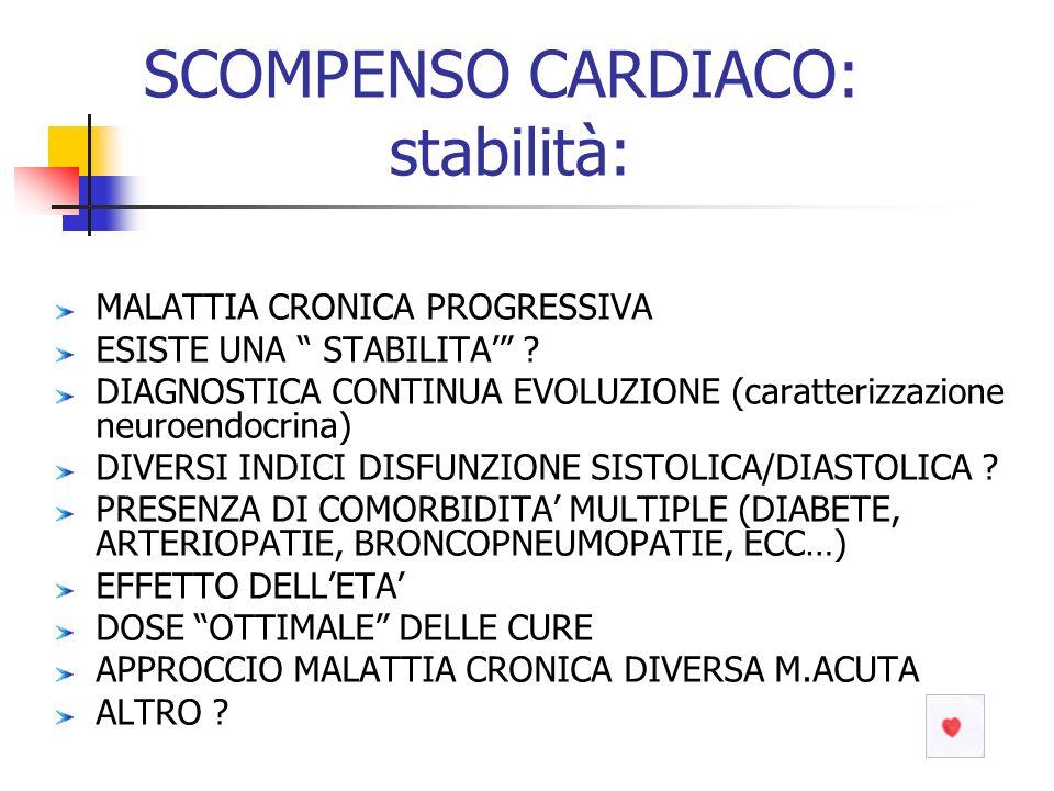 SCOMPENSO CARDIACO: stabilità: