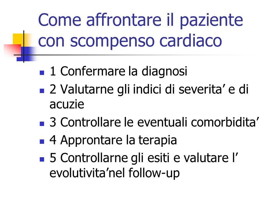 Come affrontare il paziente con scompenso cardiaco
