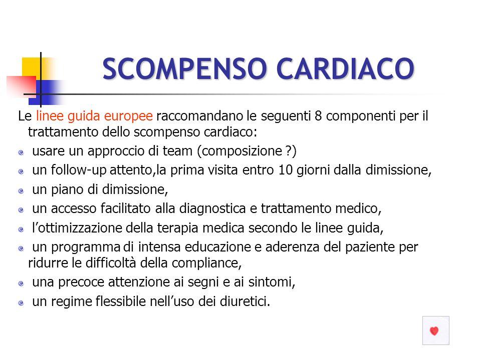 SCOMPENSO CARDIACO Le linee guida europee raccomandano le seguenti 8 componenti per il trattamento dello scompenso cardiaco: