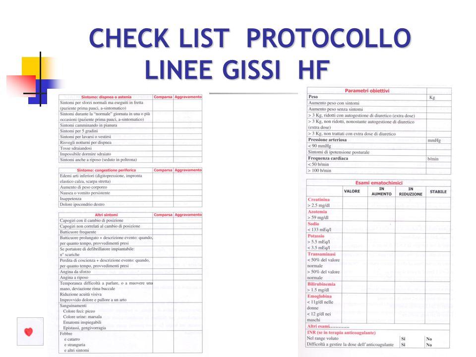 CHECK LIST PROTOCOLLO LINEE GISSI HF