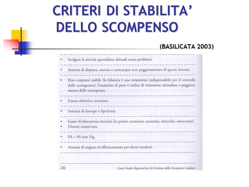CRITERI DI STABILITA' DELLO SCOMPENSO (BASILICATA 2003)
