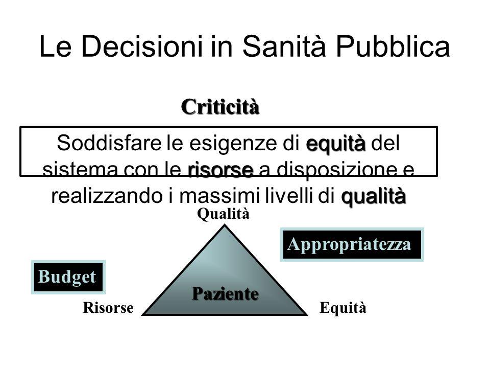 Le Decisioni in Sanità Pubblica