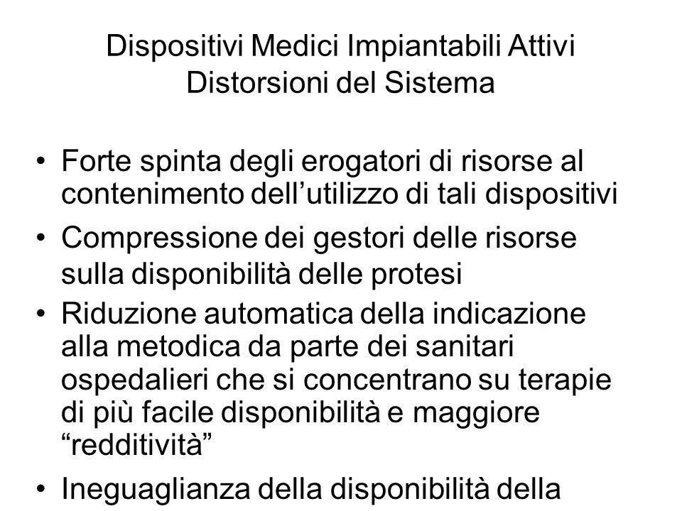 Dispositivi Medici Impiantabili Attivi Distorsioni del Sistema