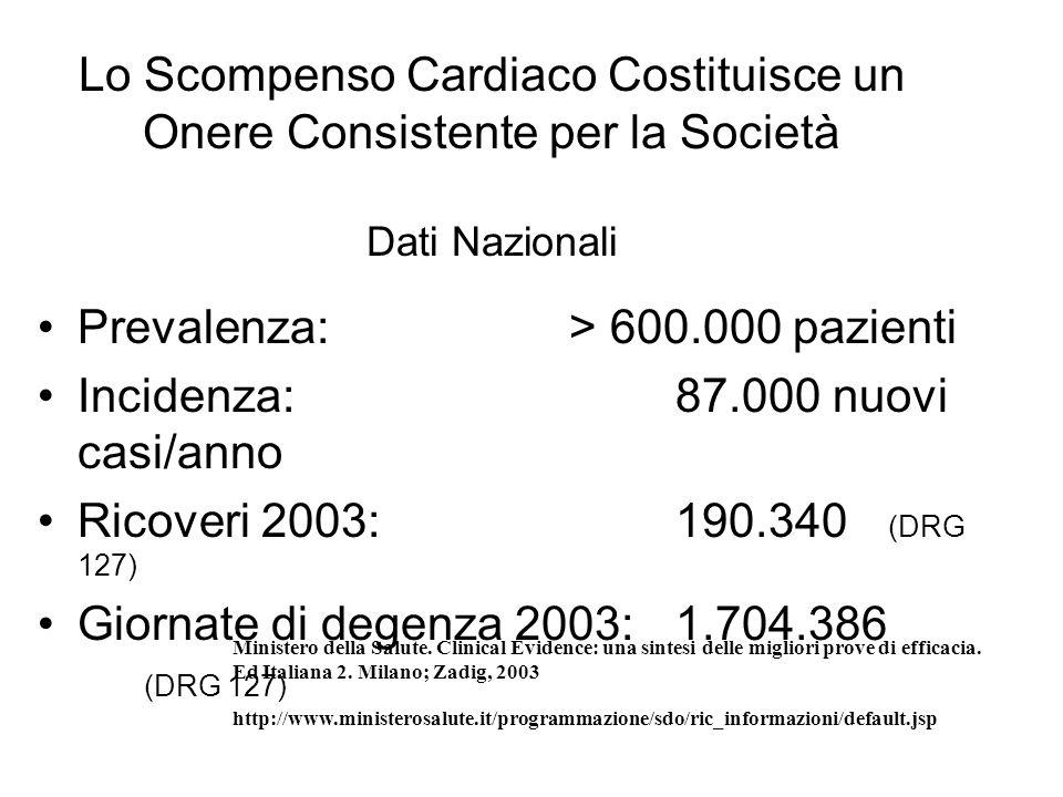 Prevalenza: > 600.000 pazienti Incidenza: 87.000 nuovi casi/anno