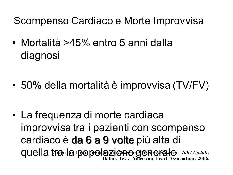Scompenso Cardiaco e Morte Improvvisa