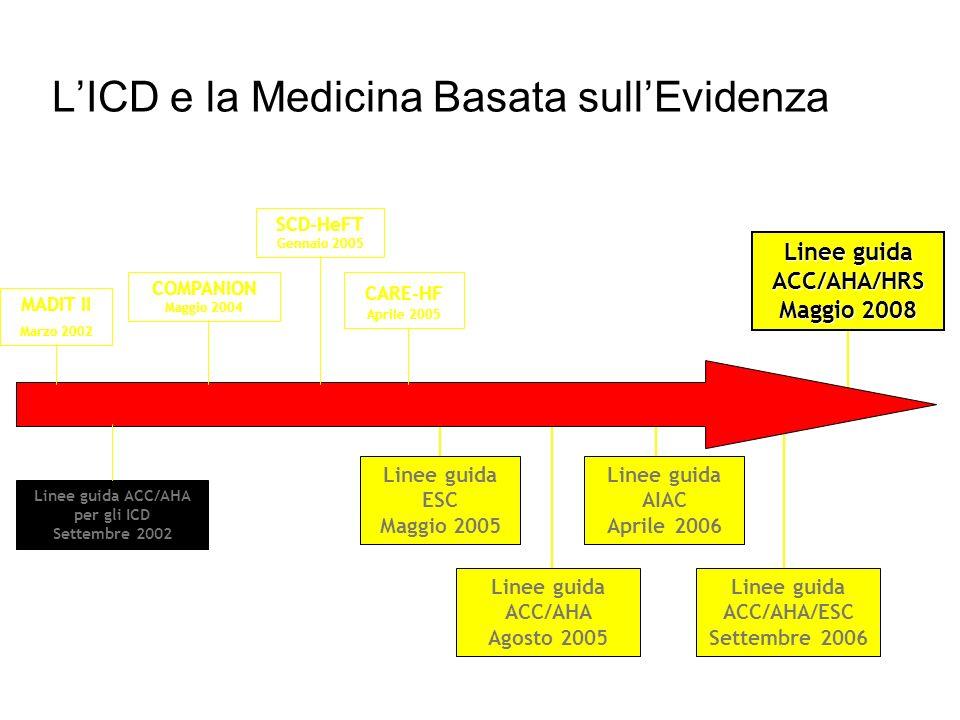 L'ICD e la Medicina Basata sull'Evidenza