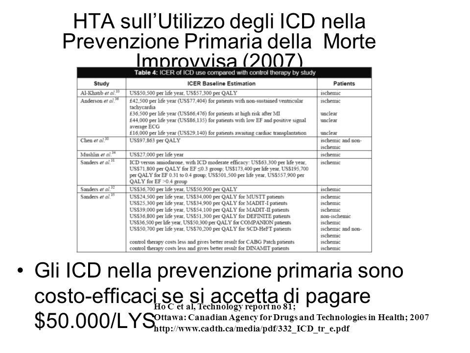 HTA sull'Utilizzo degli ICD nella Prevenzione Primaria della Morte Improvvisa (2007)