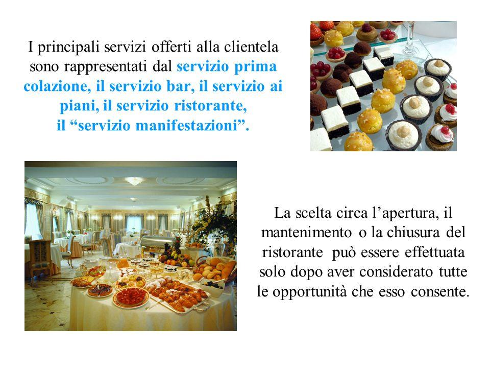 I principali servizi offerti alla clientela sono rappresentati dal servizio prima colazione, il servizio bar, il servizio ai piani, il servizio ristorante, il servizio manifestazioni .