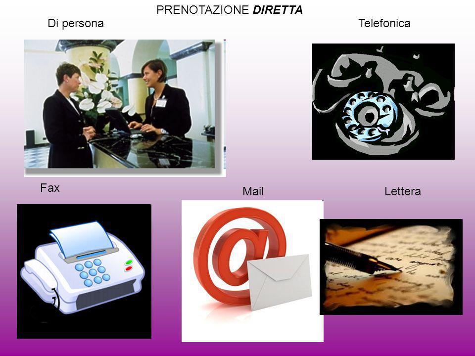 PRENOTAZIONE DIRETTA Di persona Telefonica Fax Mail Lettera