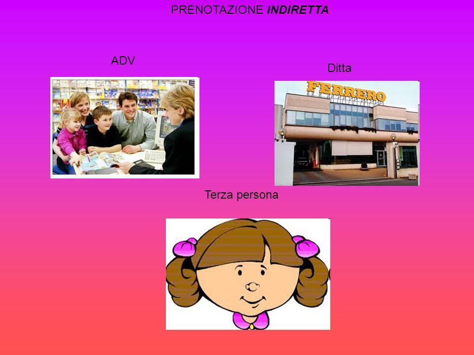 PRENOTAZIONE INDIRETTA