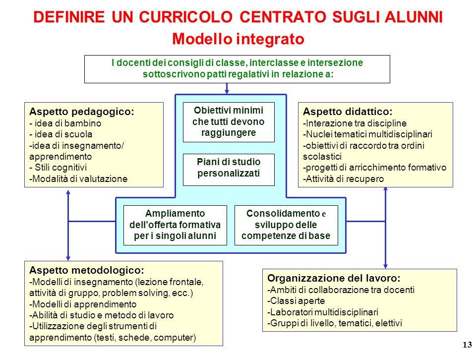 DEFINIRE UN CURRICOLO CENTRATO SUGLI ALUNNI Modello integrato