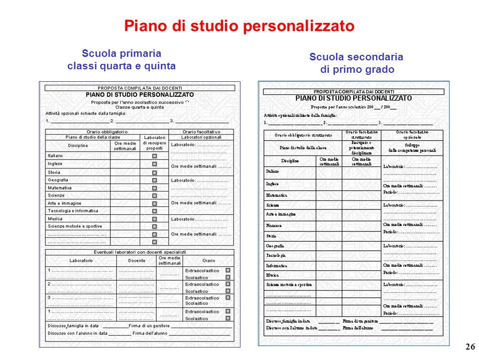 Piano di studio personalizzato