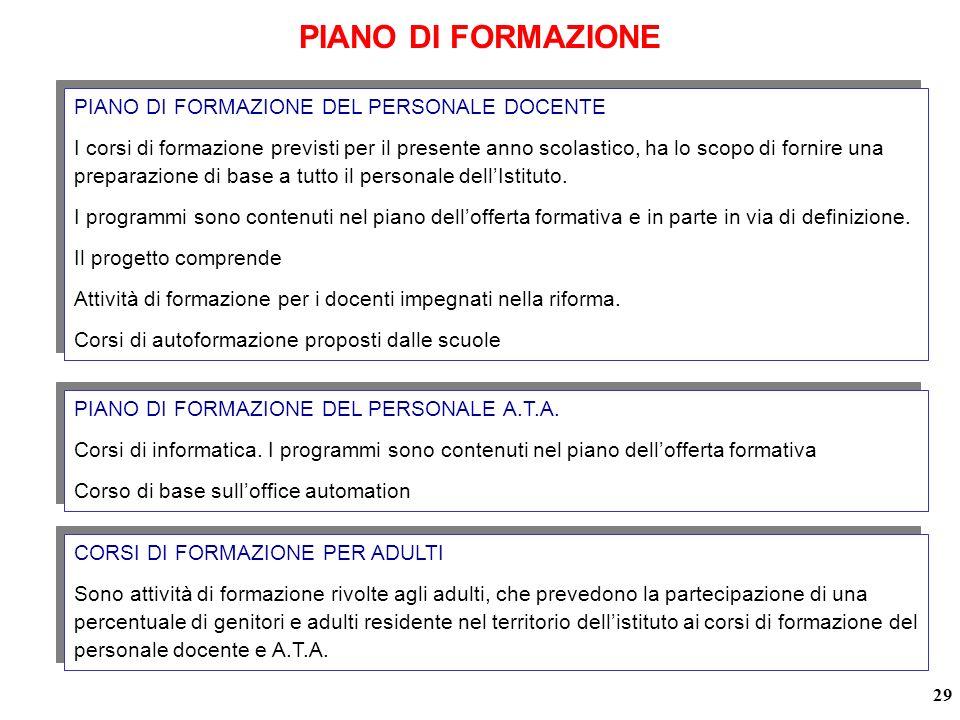PIANO DI FORMAZIONE PIANO DI FORMAZIONE DEL PERSONALE DOCENTE