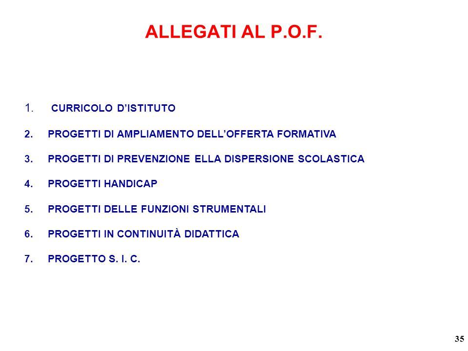 ALLEGATI AL P.O.F. CURRICOLO D'ISTITUTO