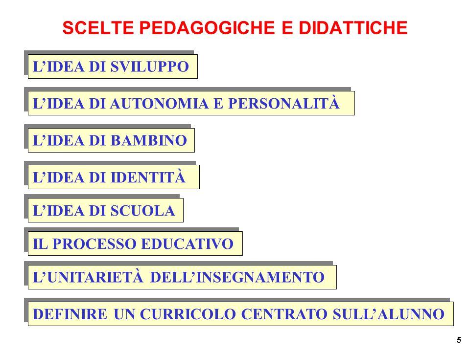 SCELTE PEDAGOGICHE E DIDATTICHE