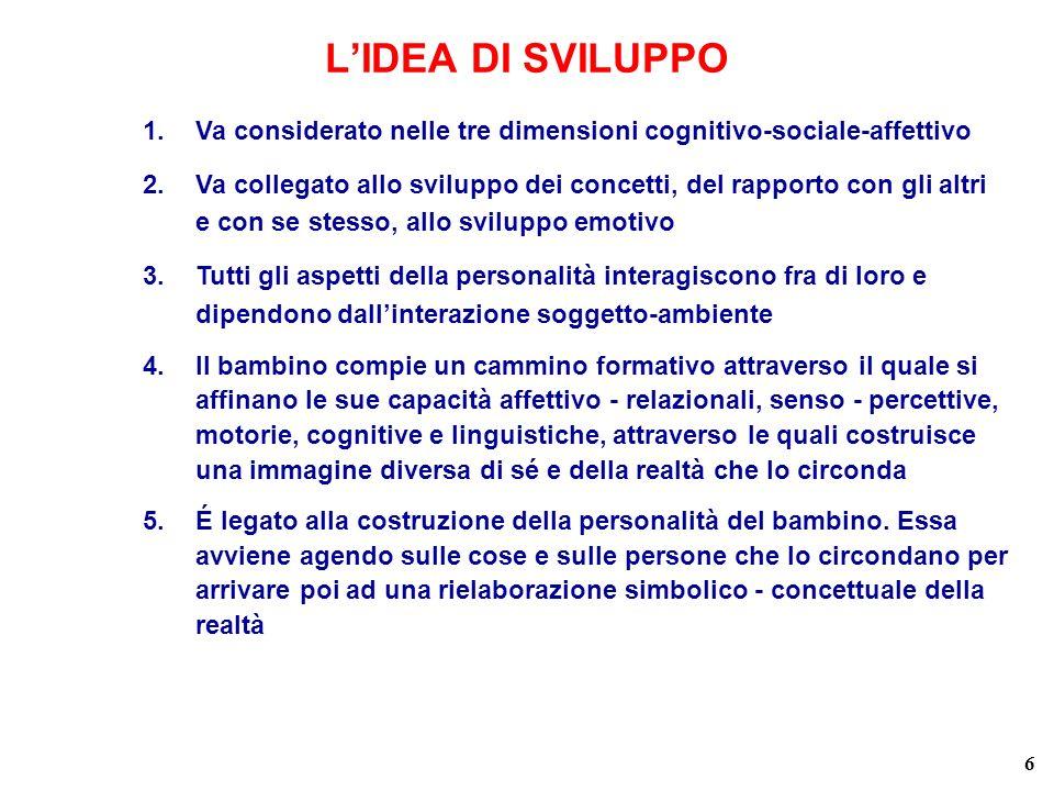 L'IDEA DI SVILUPPO Va considerato nelle tre dimensioni cognitivo-sociale-affettivo.