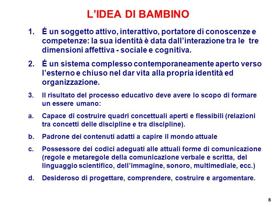 L'IDEA DI BAMBINO