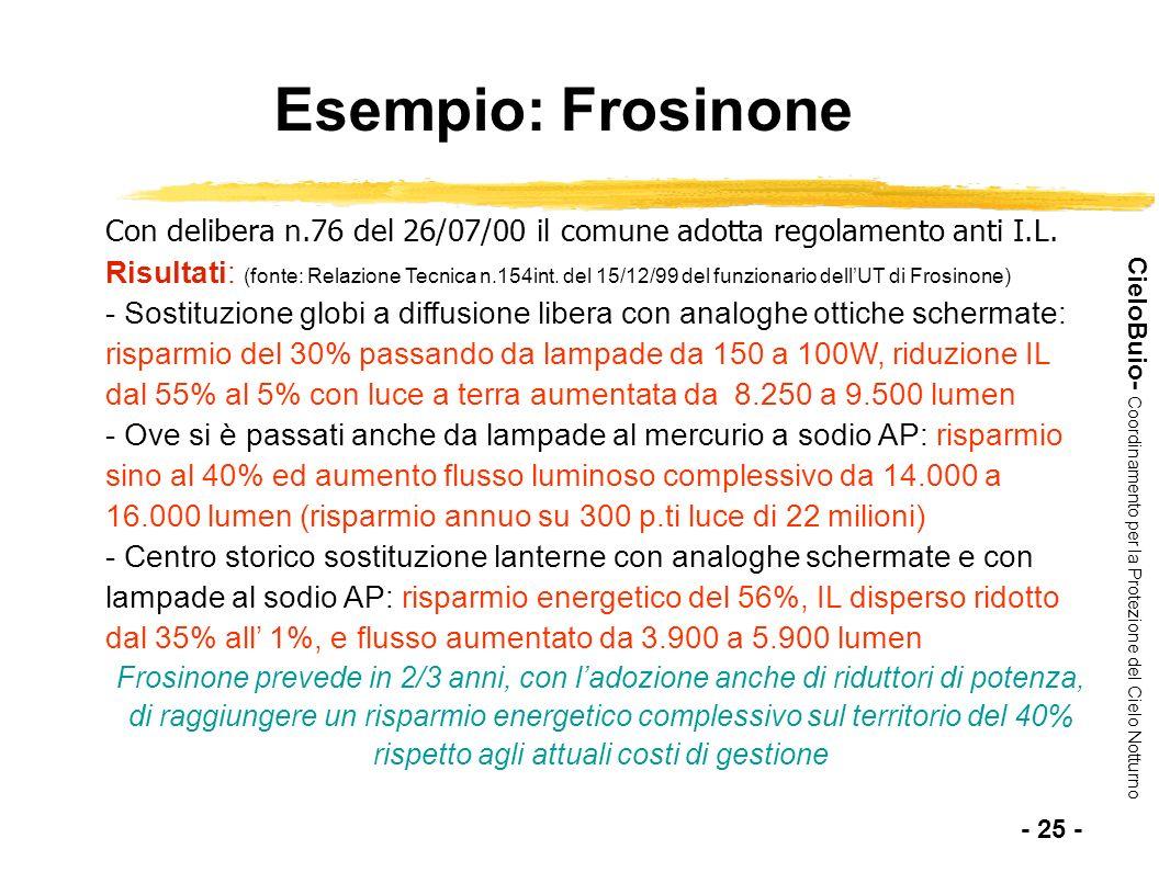 Esempio: Frosinone Con delibera n.76 del 26/07/00 il comune adotta regolamento anti I.L.