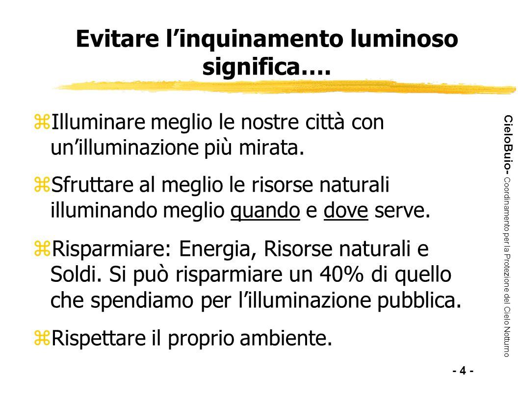 Evitare l'inquinamento luminoso significa….