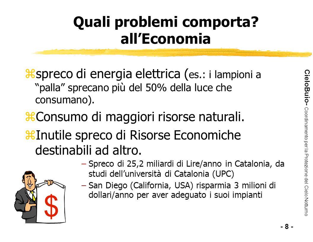 Quali problemi comporta all'Economia