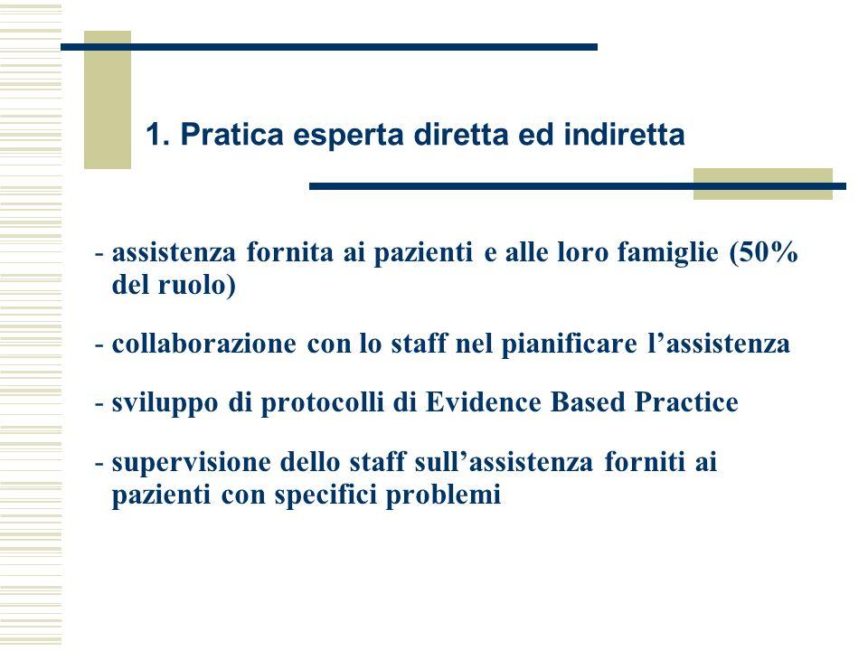 1. Pratica esperta diretta ed indiretta