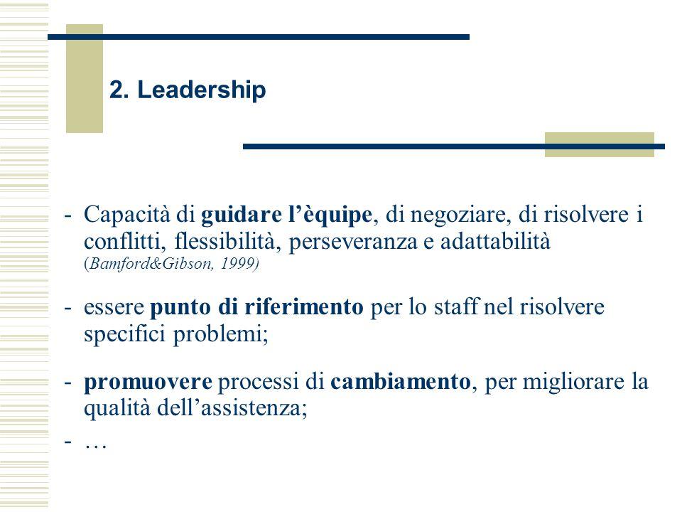 2. Leadership Capacità di guidare l'èquipe, di negoziare, di risolvere i conflitti, flessibilità, perseveranza e adattabilità (Bamford&Gibson, 1999)