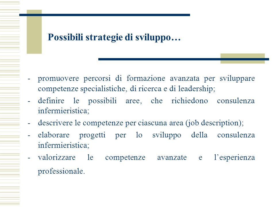 Possibili strategie di sviluppo…