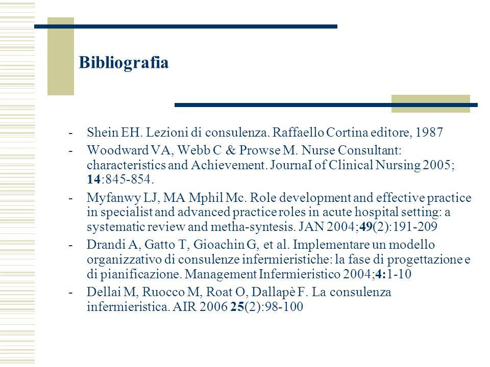 Bibliografia Shein EH. Lezioni di consulenza. Raffaello Cortina editore, 1987.