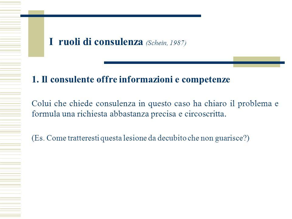 I ruoli di consulenza (Schein, 1987)