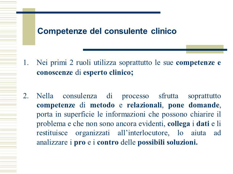 Competenze del consulente clinico