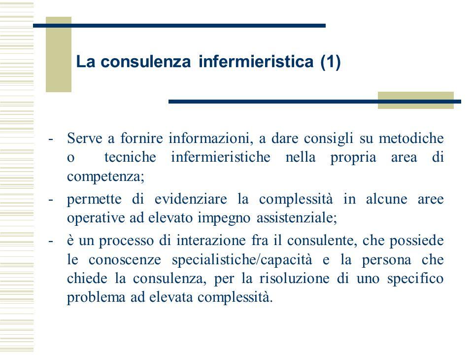 La consulenza infermieristica (1)