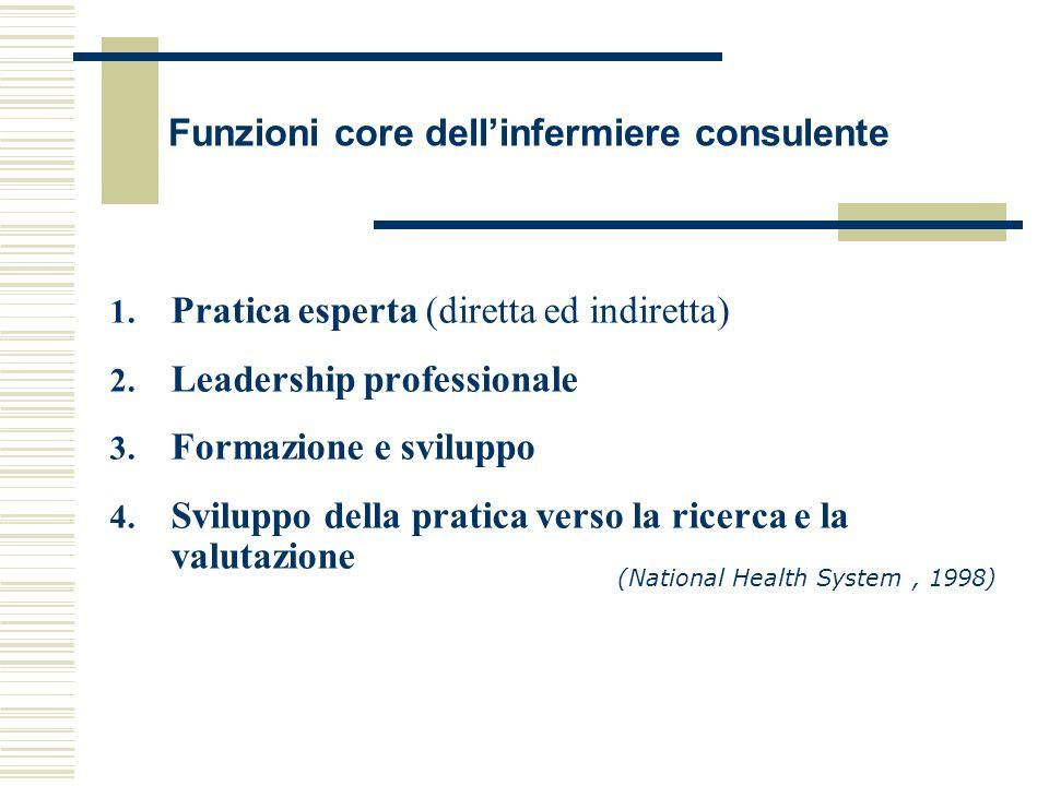 Funzioni core dell'infermiere consulente