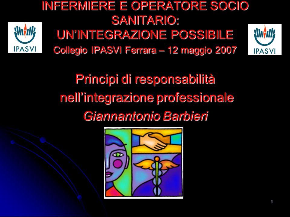 Principi di responsabilità nell'integrazione professionale
