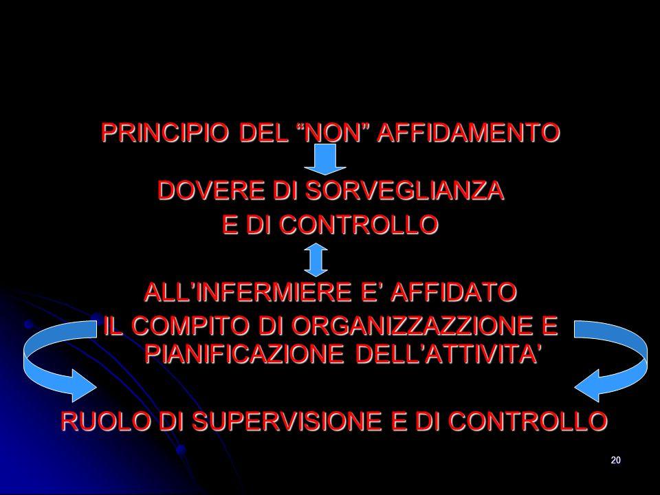 PRINCIPIO DEL NON AFFIDAMENTO DOVERE DI SORVEGLIANZA E DI CONTROLLO