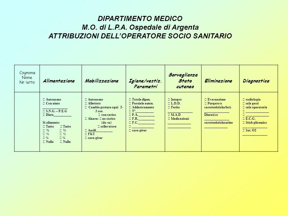 ATTRIBUZIONI DELL'OPERATORE SOCIO SANITARIO