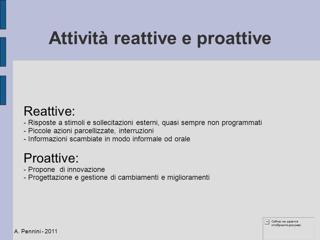Attività reattive e proattive