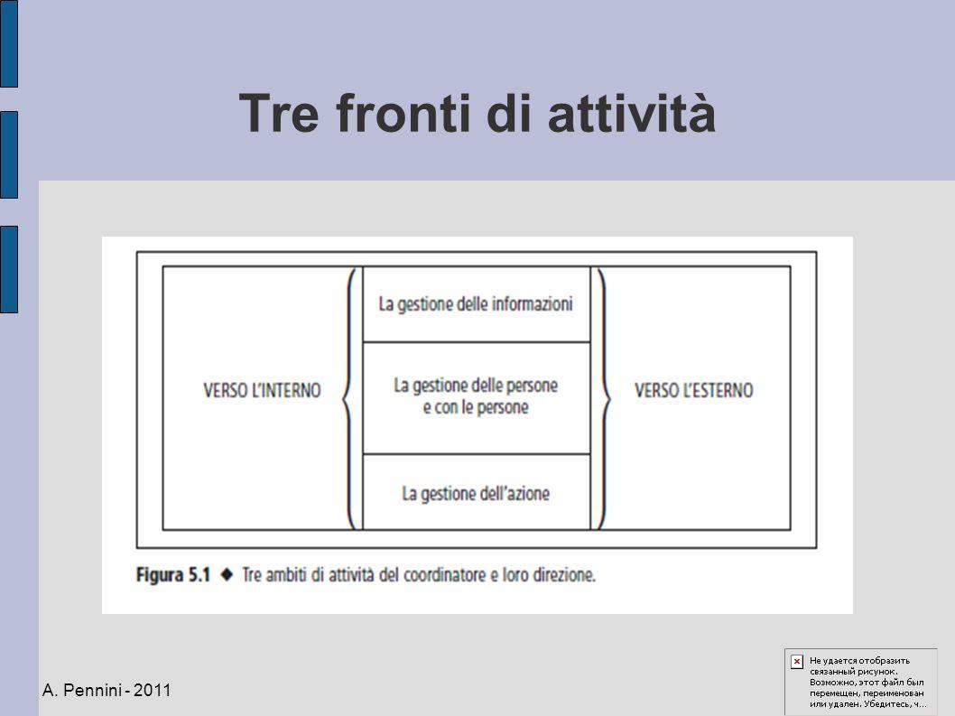 Tre fronti di attività A. Pennini - 2011