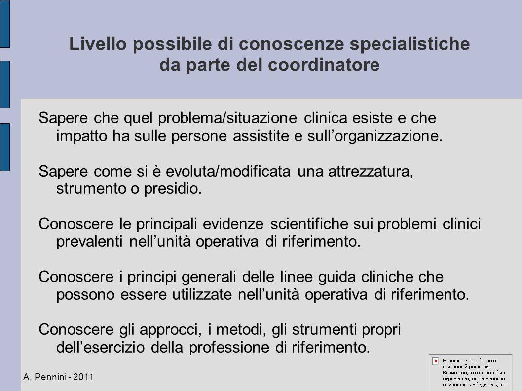 Livello possibile di conoscenze specialistiche da parte del coordinatore